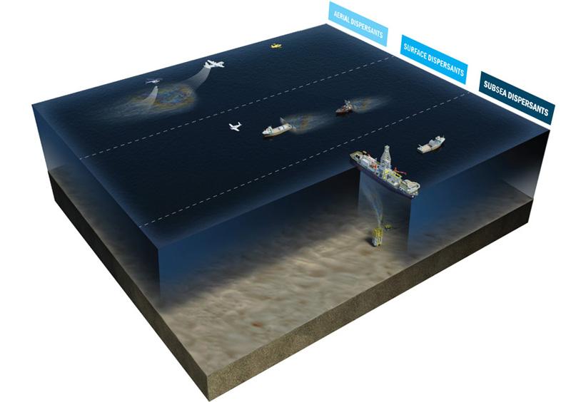 3D Визуализация и 3D Моделирование