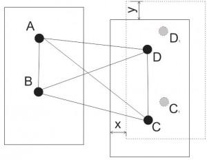 Схема наблюдения по 4 точкам